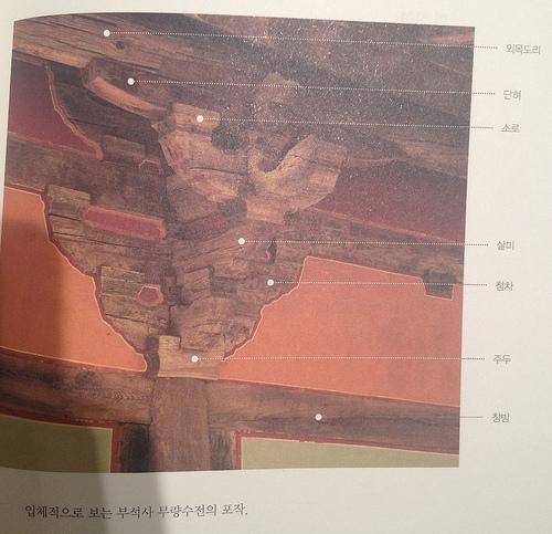 출처: 사라진 건축의 그림자 (서현)