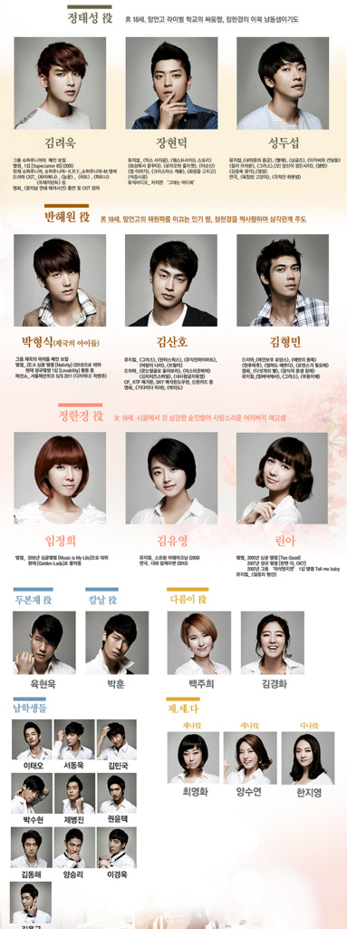 Cast of 늑대의 유혹